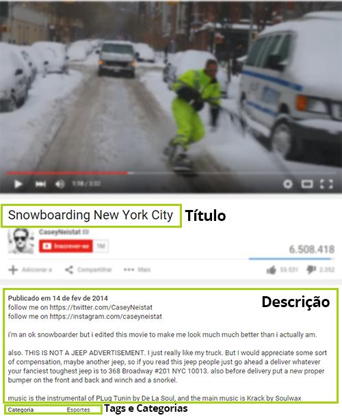 Youtube para igrejas - exemplo de título e descrição