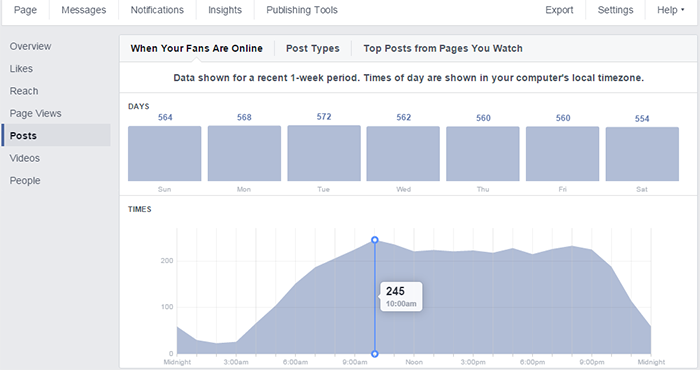Facebook Insights Exemplo