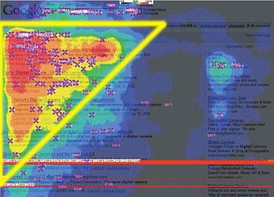 Zona de visão do usuário na página de busca do Google