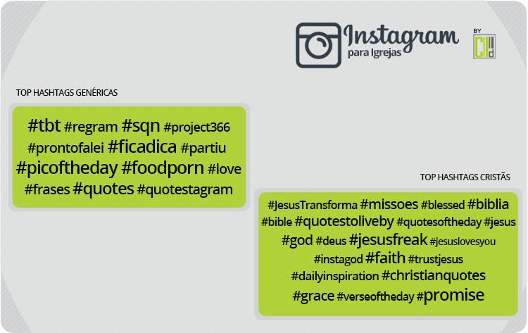 Hashtags cristãs mais usadas no Instagram